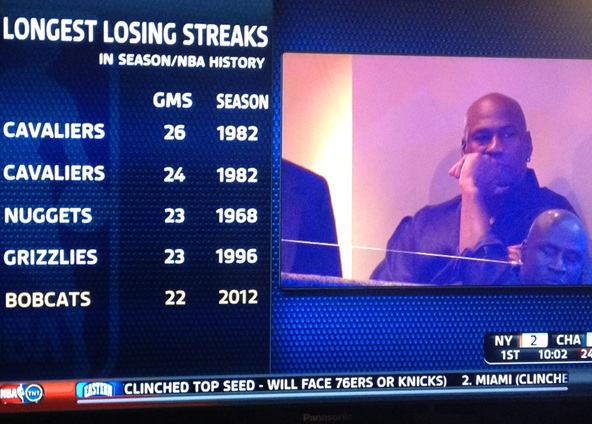 worst record in nba history