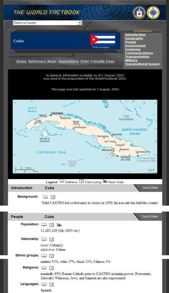 Cuba Population Change 1
