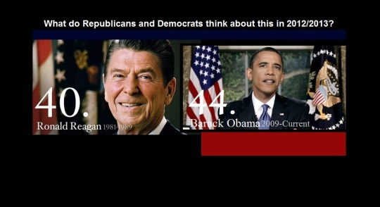 Ronald Reagan -As a Democrat