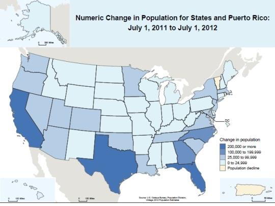 Population Change 2012