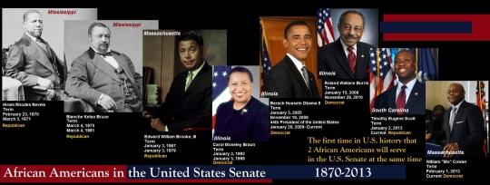 African American U.S. Senators