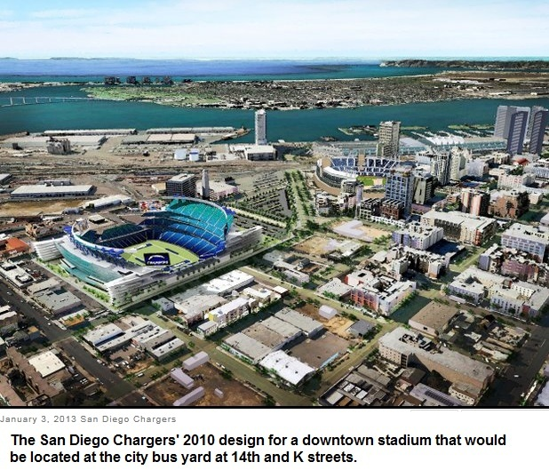 San Diego Chargers Home Stadium: NFL Final Regular Season Home Attendance For 2012 Season