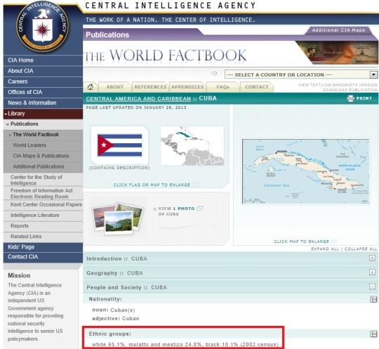 Cuba -Demographics