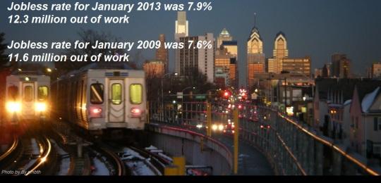 Unemployment January 2013