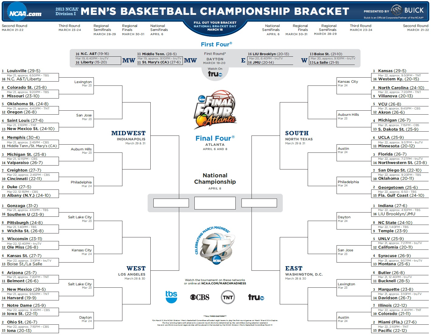 ... : 2013 Division I Basketball Tournaments -NCAA and NIT | Dilemma X