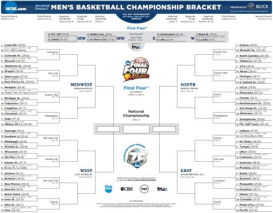 2013 NCAA Division I Men's Basketball Tournament