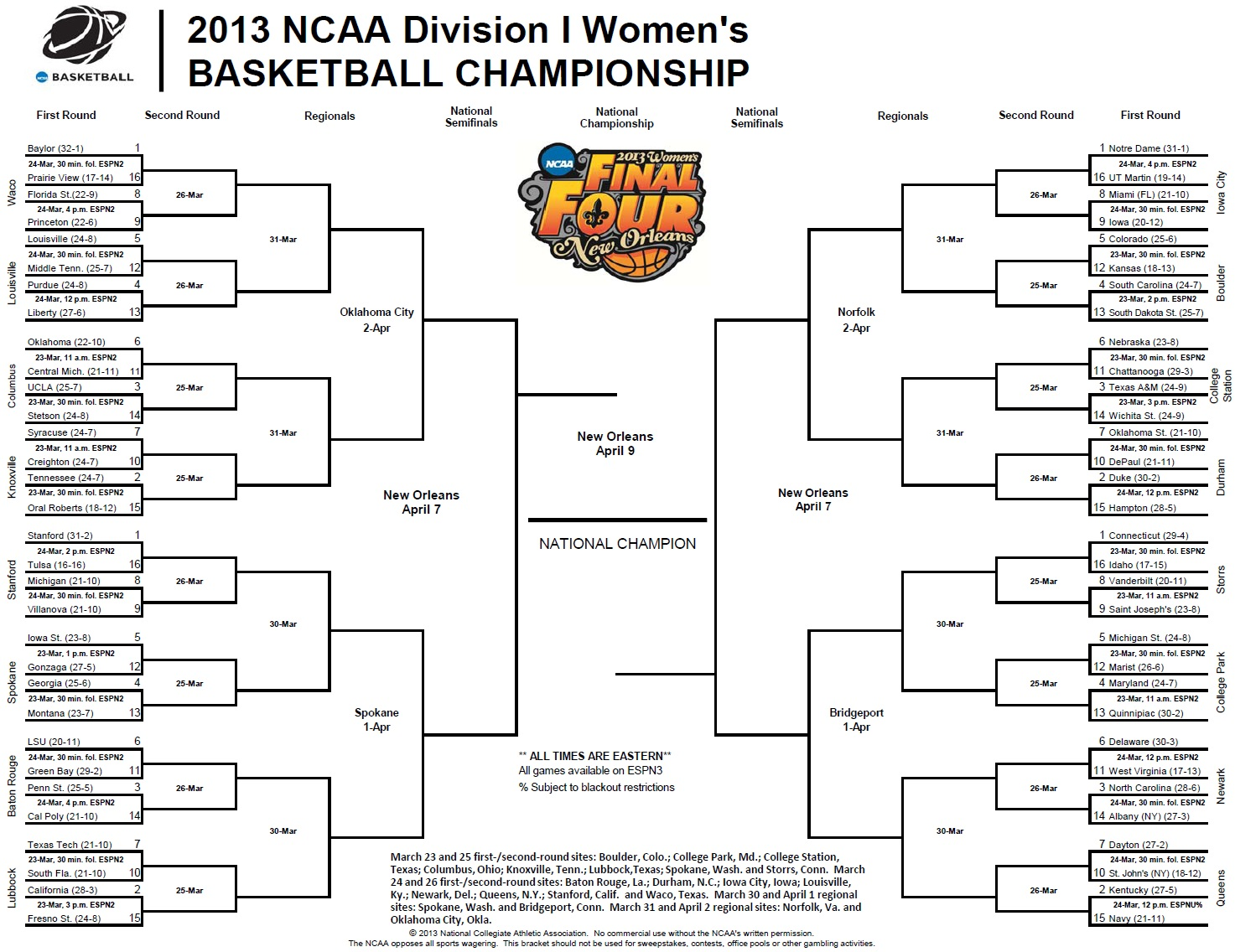 March Madness: 2013 Division I Basketball Tournaments -NCAA and NIT | Dilemma X