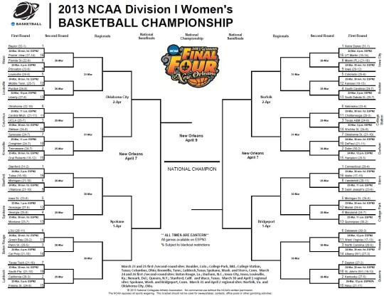 2013 NCAA Division I Women's Basketball Tournament