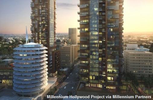 Millennium Hollywood