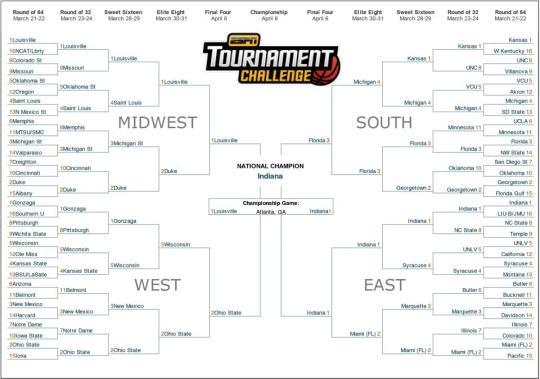 President Obama's NCAA Tournament picks
