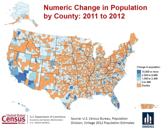 U.S. County Numeric Population Change 2011 to 2012