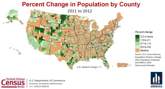 U.S. County Population Change 2011 to 2012