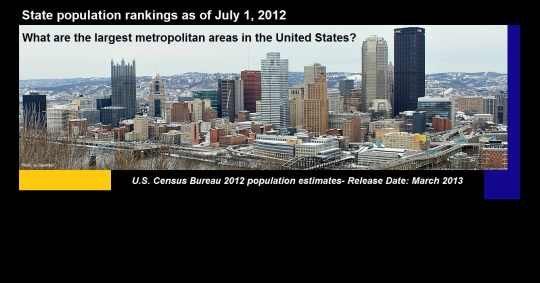 U.S. Population estimates