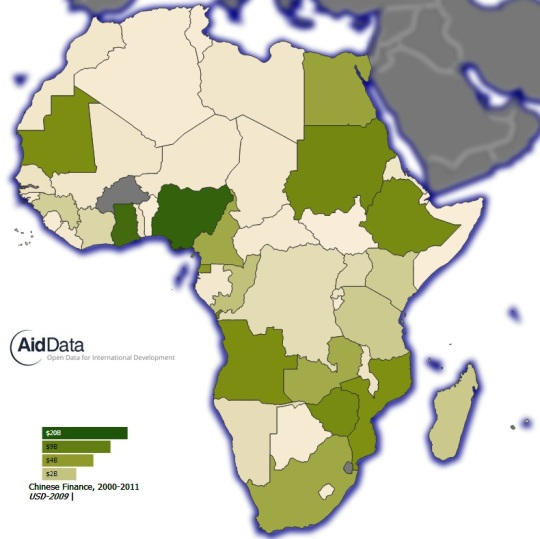 China -All Africa Official Finance