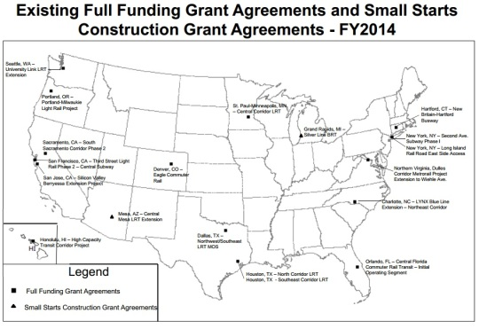 Existing Full Funding Grant Agreements and Small Starts Construction Grant Agreements
