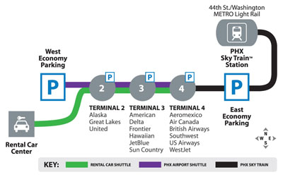 phoenix sky harbor airport map with Phoenix Sky Train To Airport Ushers In New Era For Valley Metro Light Rail on Where Is Phoenix additionally 7267 in addition Lounge Review The Club At Phx Sky Harbor besides Sky Harbor Airport Cell Phone Lot 2683412 additionally Breaking Bad Where Do Walts Buried Treasure Gps Coordinates Really Lead.