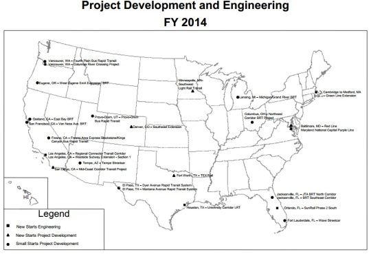 Project Development and Engineering FY 2014