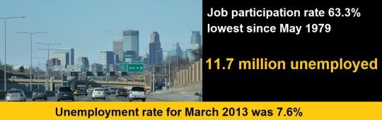 Unemployment March 2013