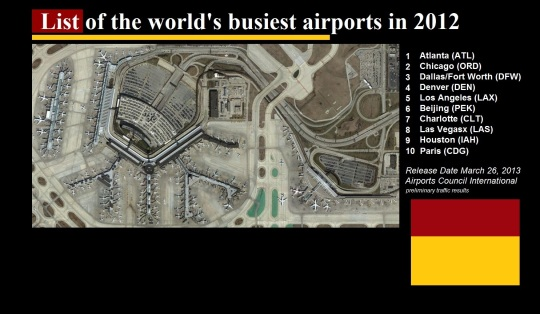 worlds-busiest-aiport