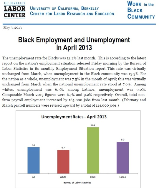 Black Unemployment -UC Berkely Labor Center
