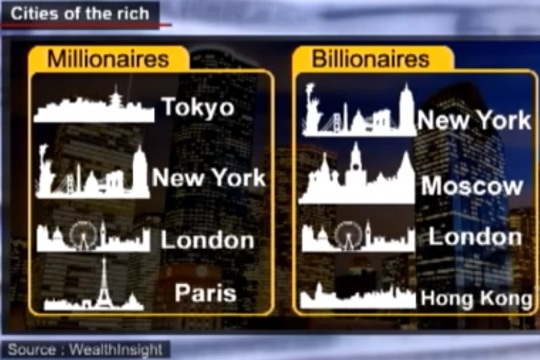 Wealthiest Cities
