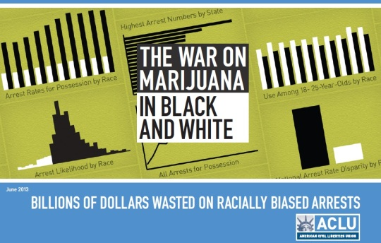 Marijuana ACLU Report
