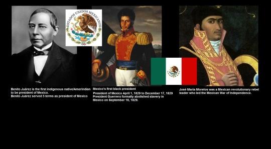 Mexico's Black History