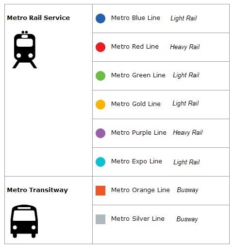 LA Metro Rail