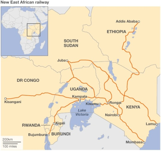 East African Railway