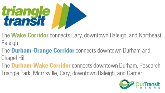 Triangle Transit Rail Lines