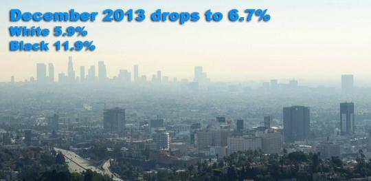 US Unemployment 2013