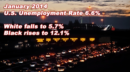 January 2014 US Unemployment Rate