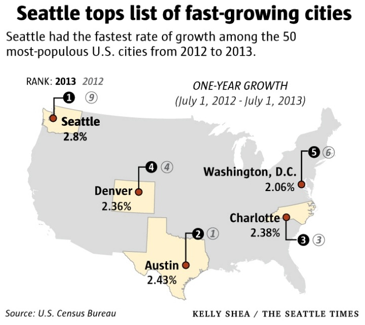 US Census Releases Its City Population Estimates For July - Map of fastest growing areas in us
