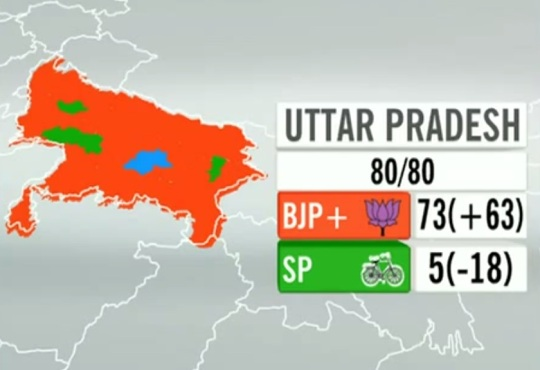 India Elections 2014
