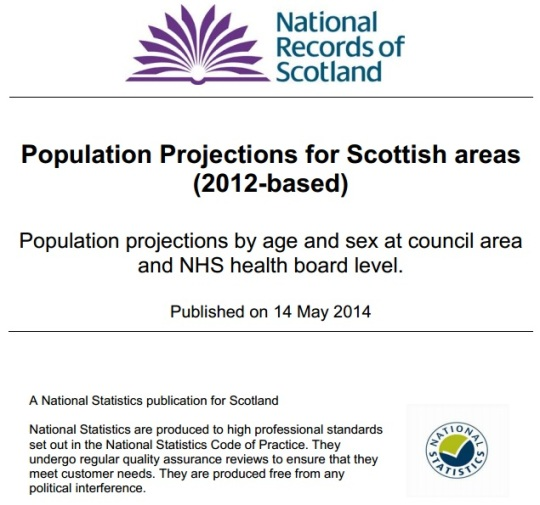 National Record Scotland
