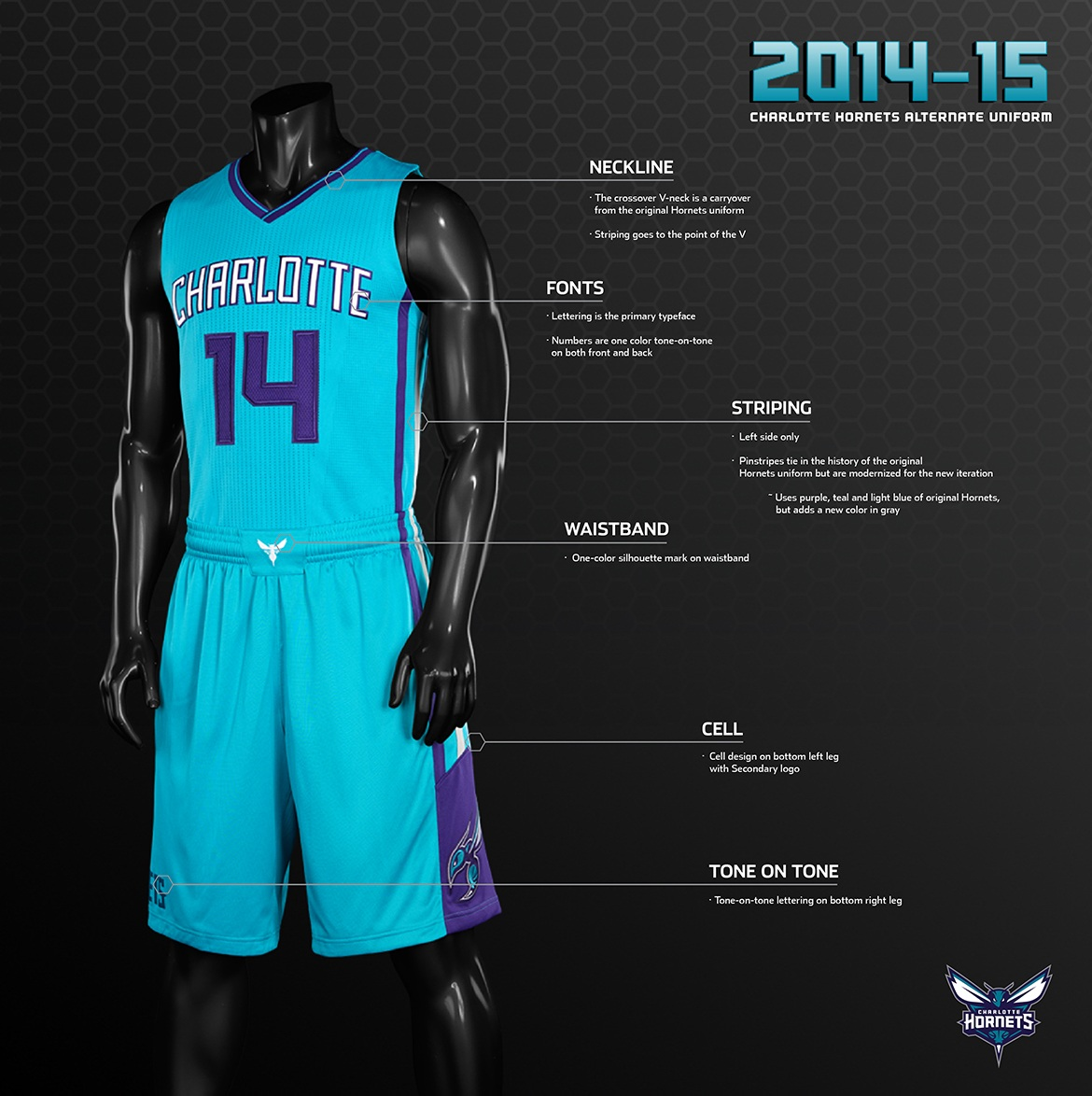 outlet store sale fe42d 8d0a4 NBA: Charlotte Hornets unveil 3 new uniforms | Dilemma X
