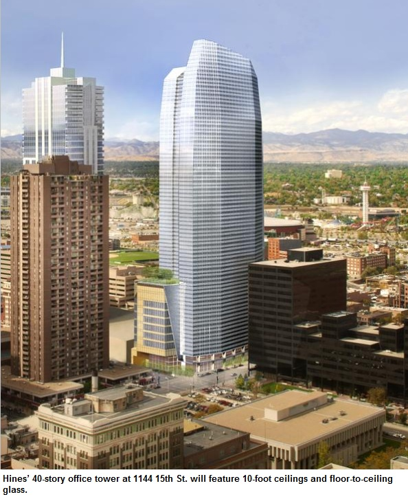 City Of Denver Building Starts