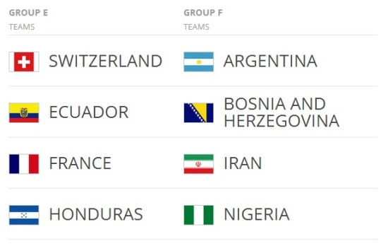 Group E and F