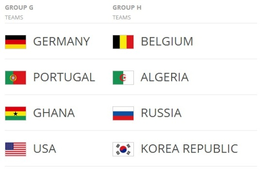 Group G and H