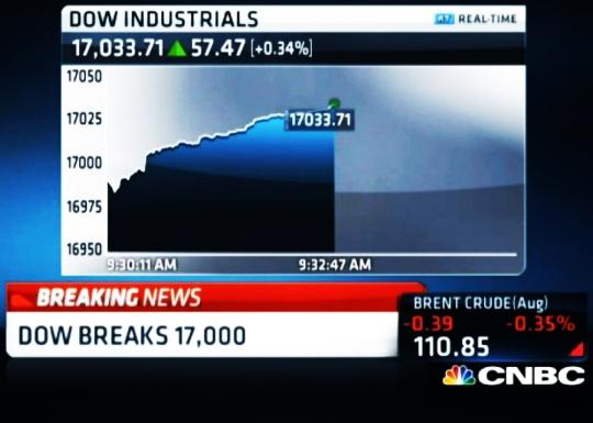Dow 17000