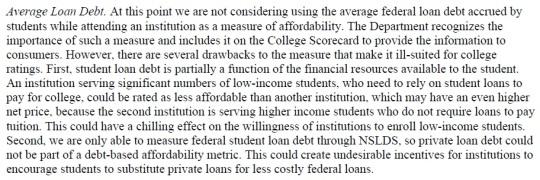 Average Loan Debt