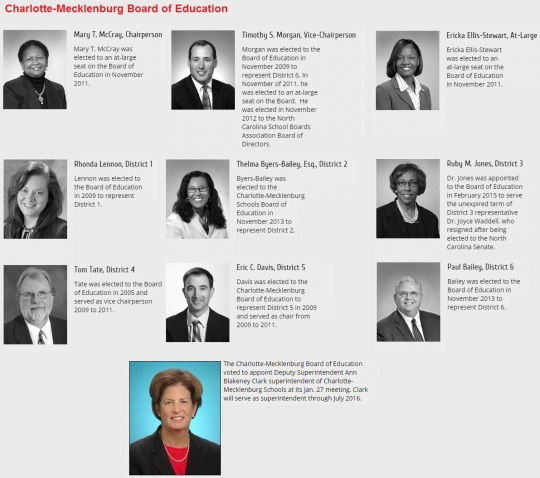 Charlotte-Mecklenburg Board of Education