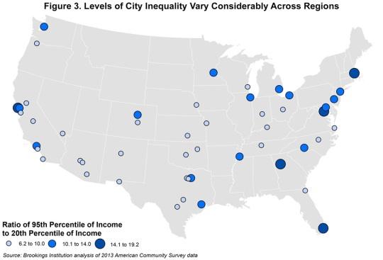 City Inequality