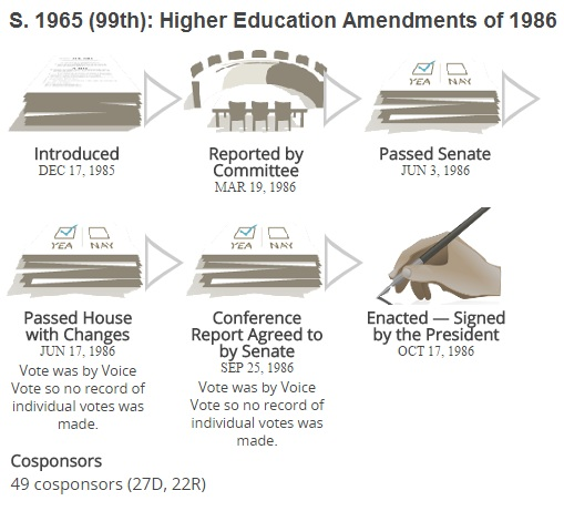 Higher Education Act of 1965 Amended 1986