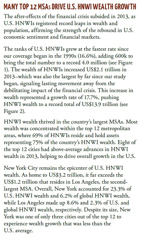 U.S. Wealth in MSAs 2014