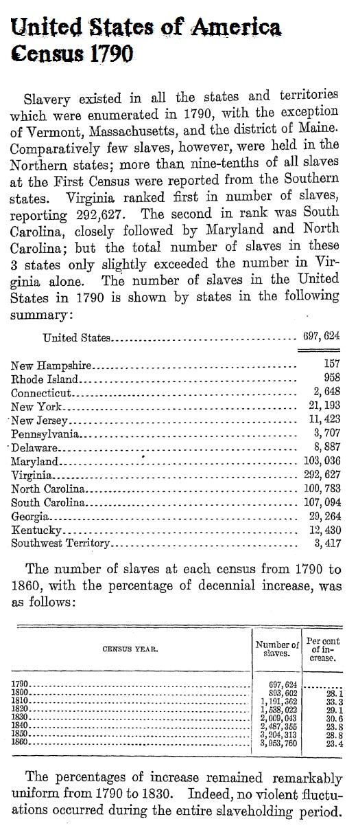 Census 1790