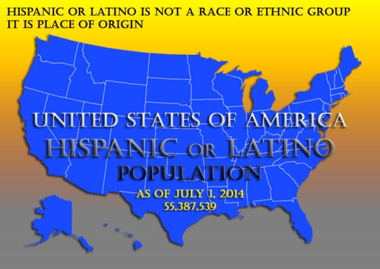 Hispanic Latino Population