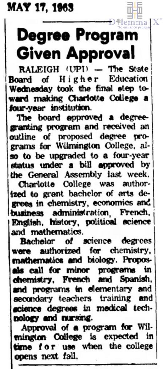 1963 UNC Charlotte