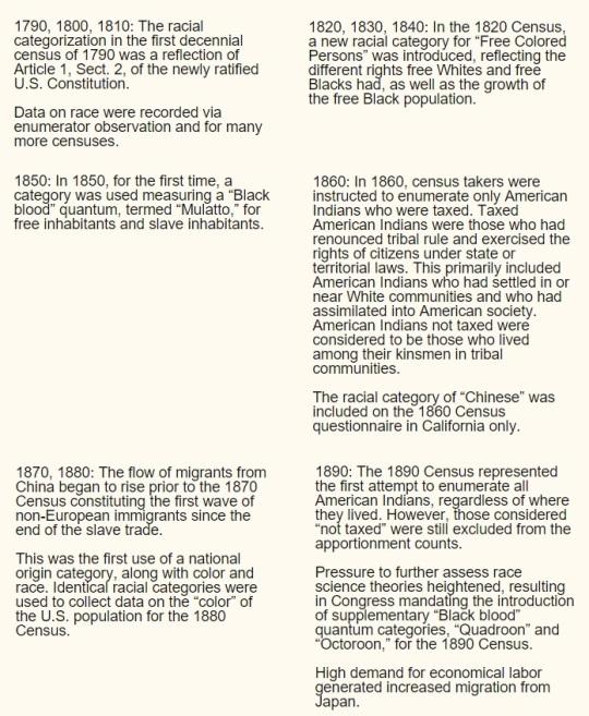 US Census Ethnicity Boxes 1790-1890