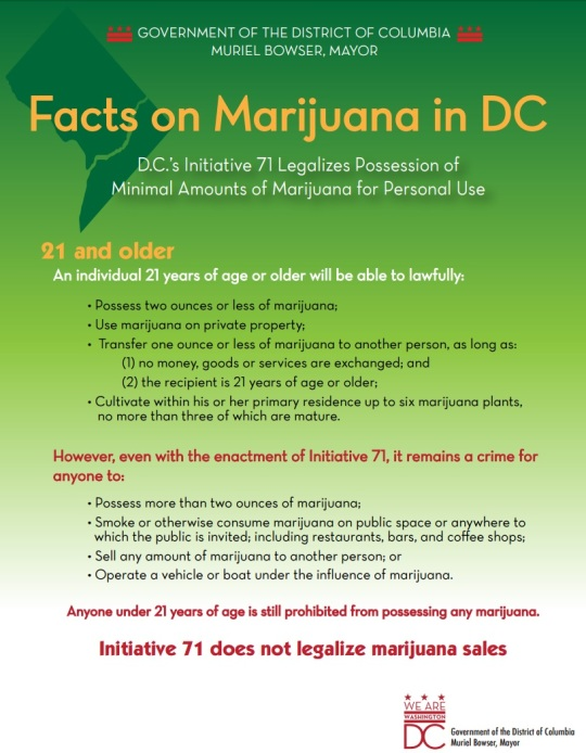 District of Columbia Marijuana Laws
